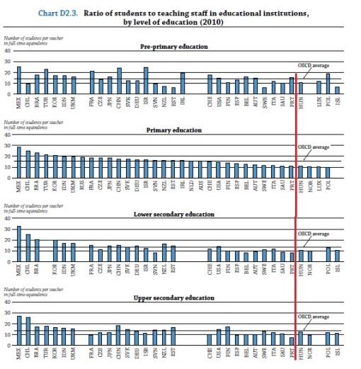 OCDE2012h