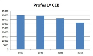 Profes1CEBb