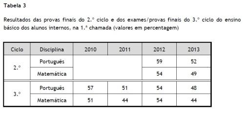 Exames2013